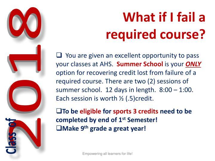 What if I fail a