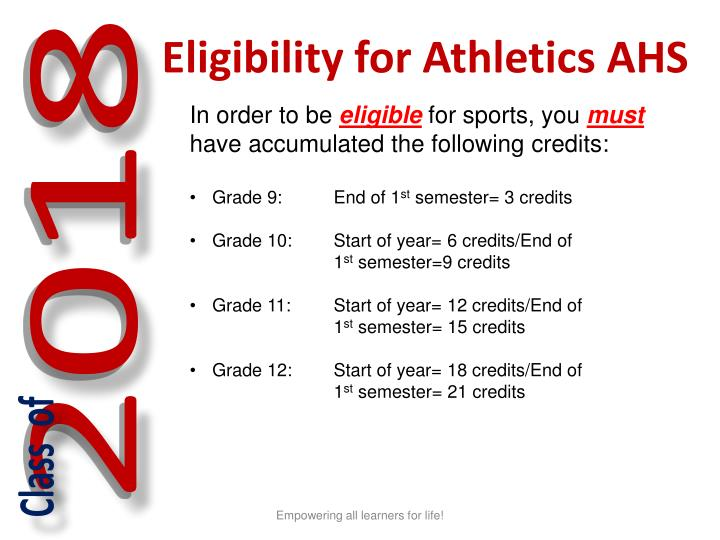 Eligibility for Athletics AHS