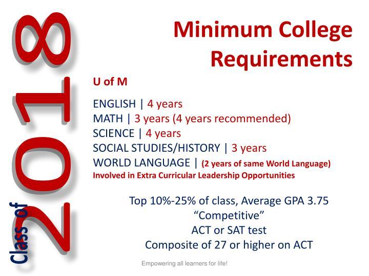 Minimum College Requirements