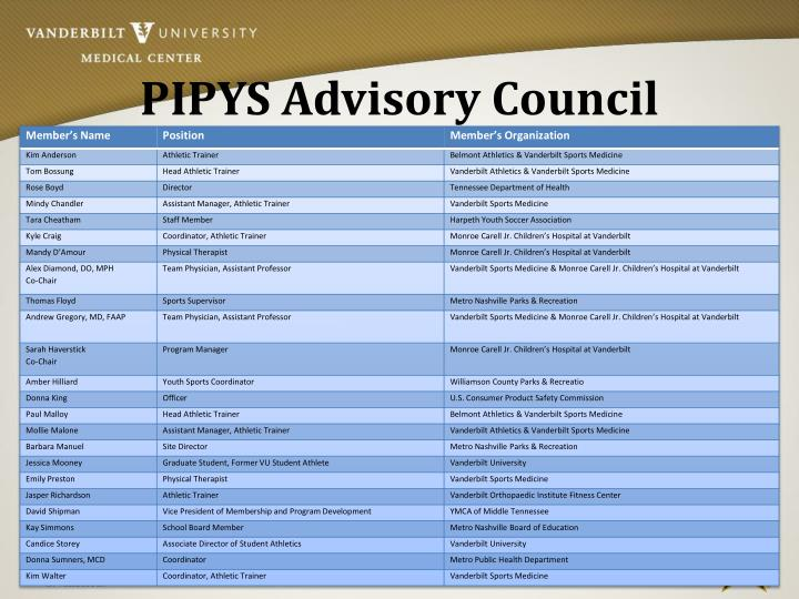 PIPYS Advisory Council