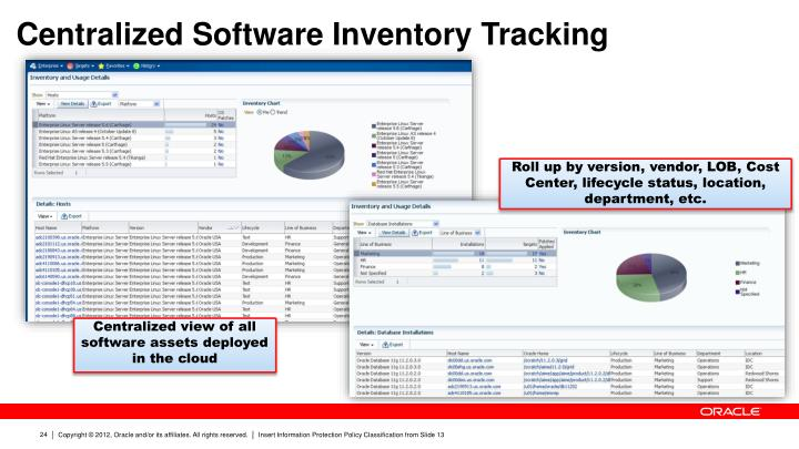Centralized Software Inventory Tracking