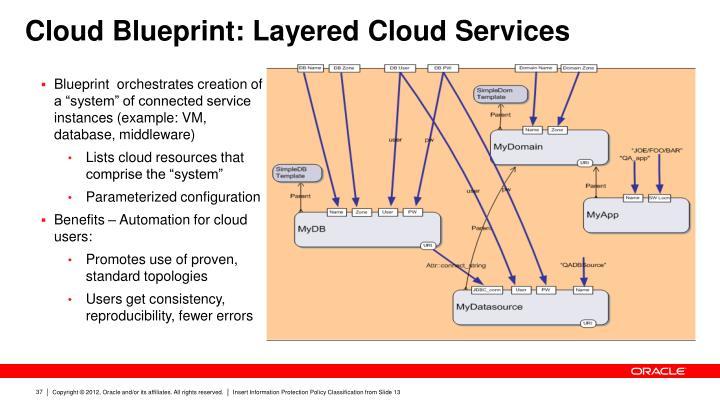 Cloud Blueprint: Layered Cloud Services