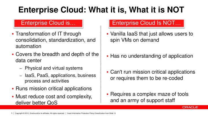 Enterprise Cloud: What it is, What it is NOT