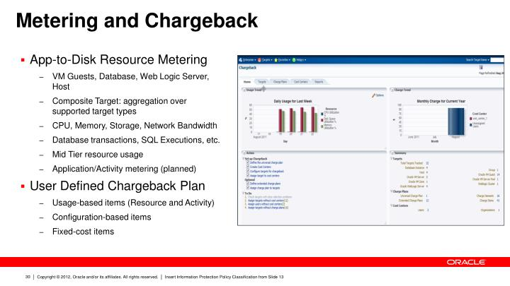 Metering and Chargeback