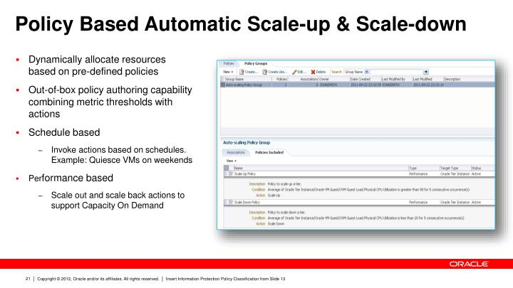 Policy Based Automatic Scale-up & Scale-down