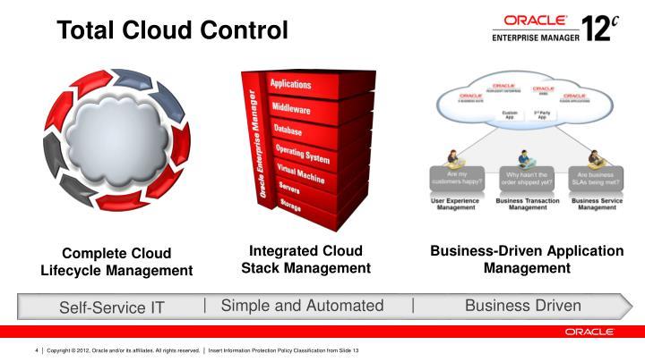 Total Cloud Control