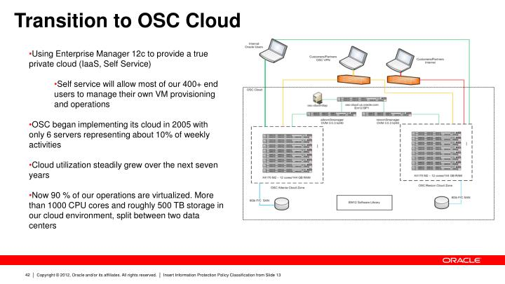 Transition to OSC Cloud