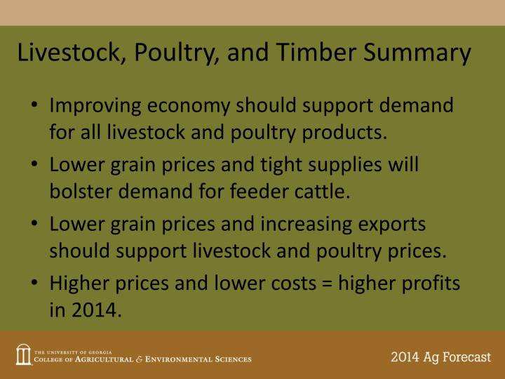 Livestock, Poultry, and Timber Summary