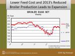lower feed cost and 2013 s reduced broiler production leads to expansion