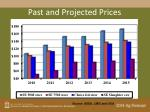 past and projected prices