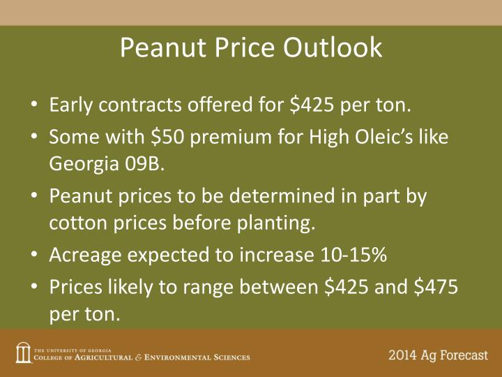 Peanut Price Outlook