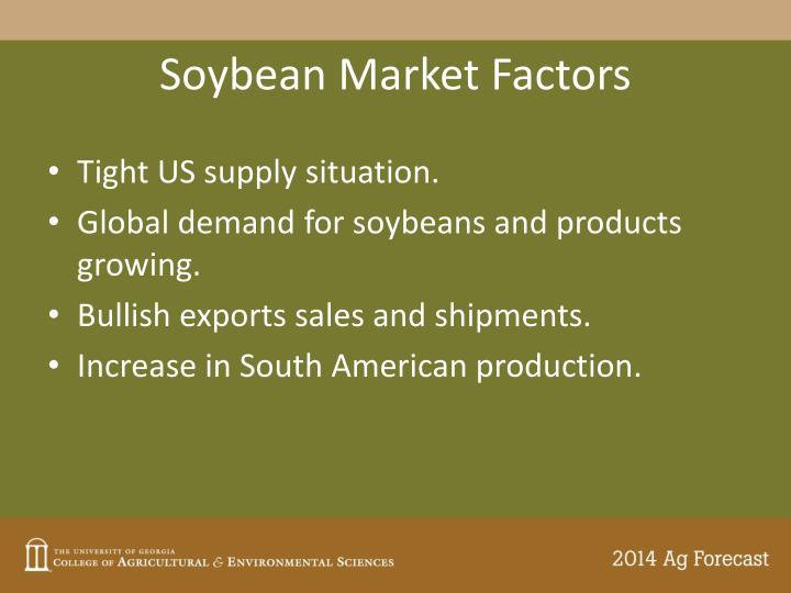 Soybean Market Factors