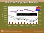 u s corn supply and demand
