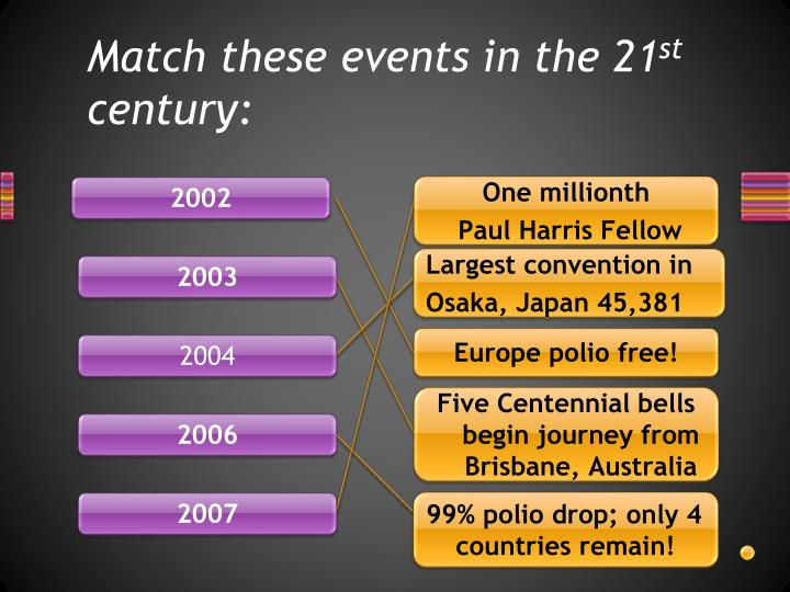Match these events in the 21