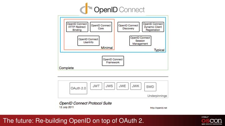 The future: Re-building OpenID on top of OAuth 2.