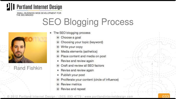 SEO Blogging Process