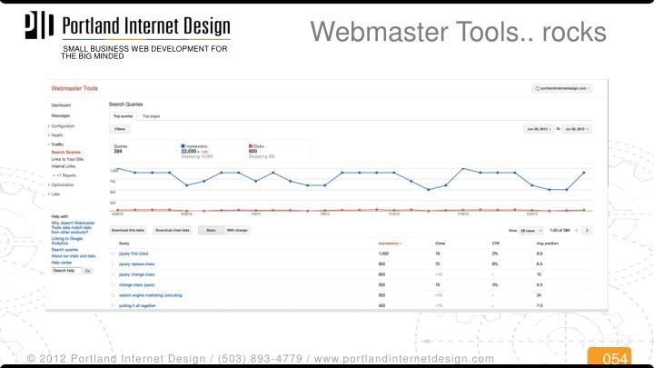 Webmaster Tools.. rocks