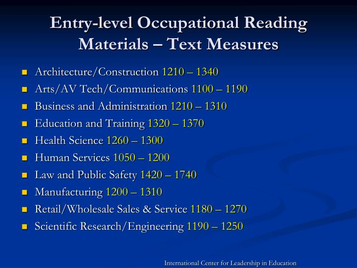 Entry-level Occupational Reading Materials – Text Measures