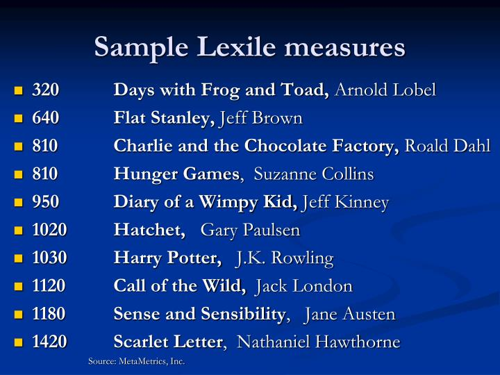 Sample Lexile measures