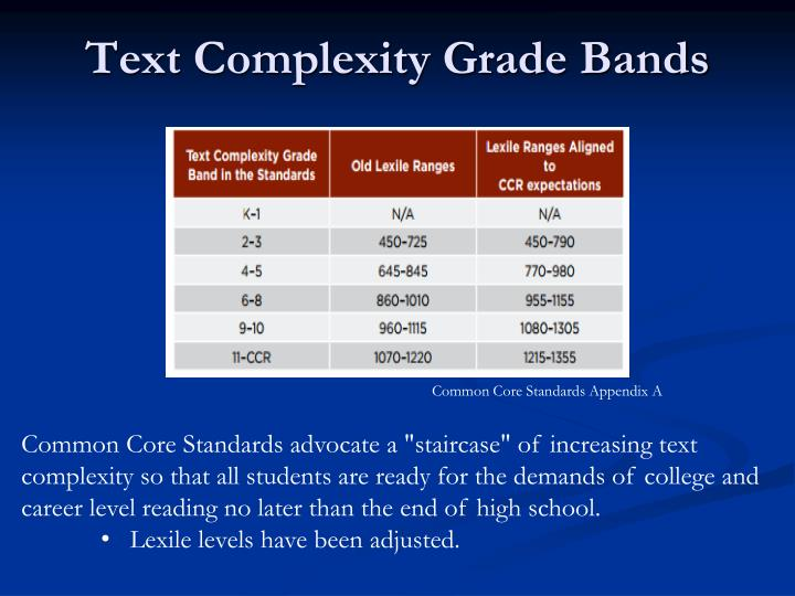 Text Complexity Grade Bands