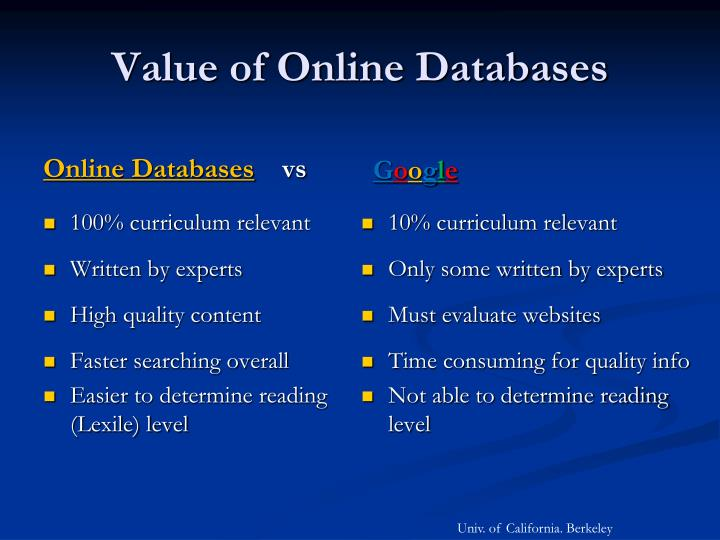 Value of Online Databases