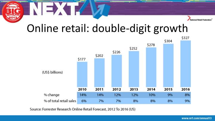 Online retail double digit growth