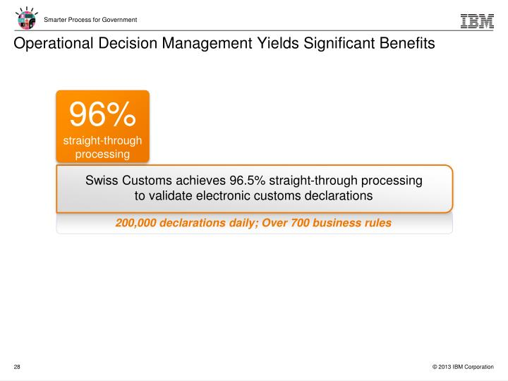 Operational Decision Management Yields Significant Benefits