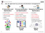 so why do agencies buy process and decision management
