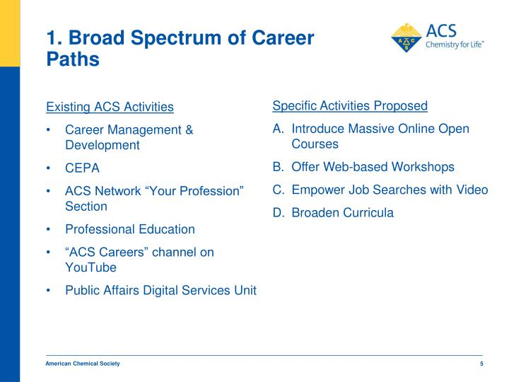 1. Broad Spectrum of Career Paths