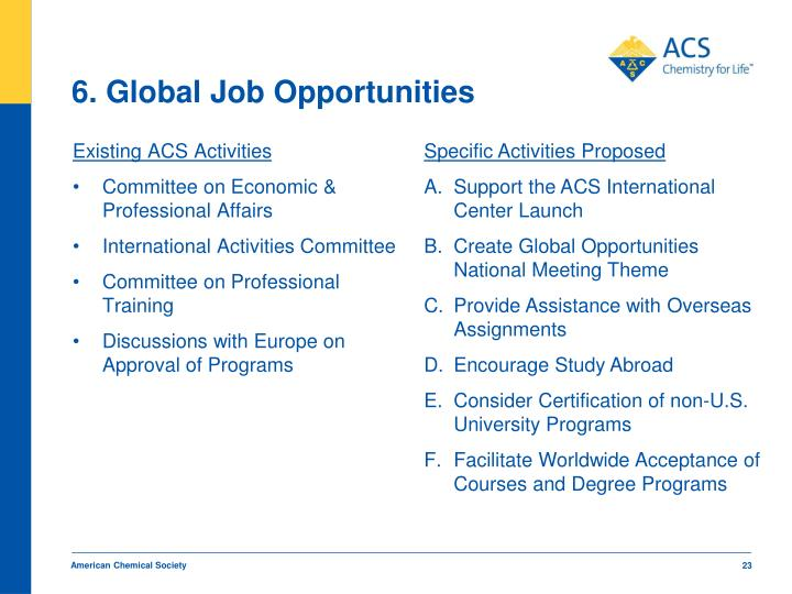 6. Global Job Opportunities