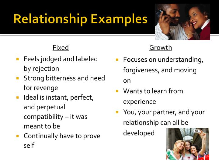 Relationship Examples
