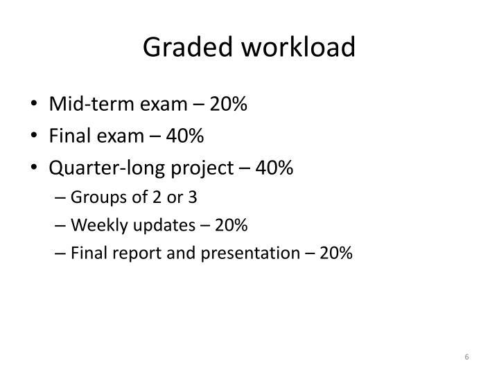 Graded workload