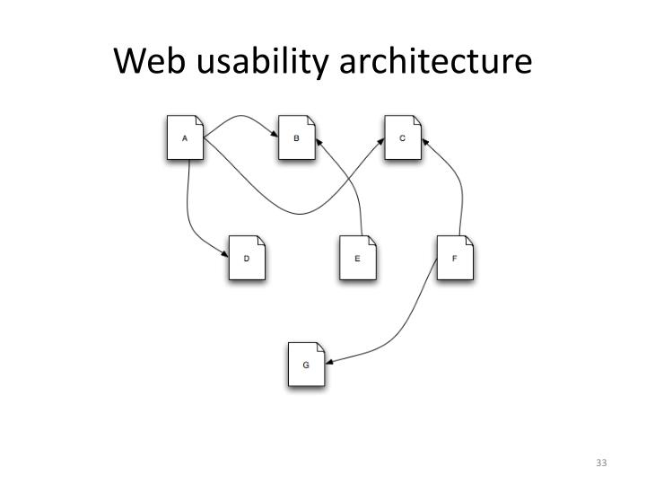 Web usability architecture