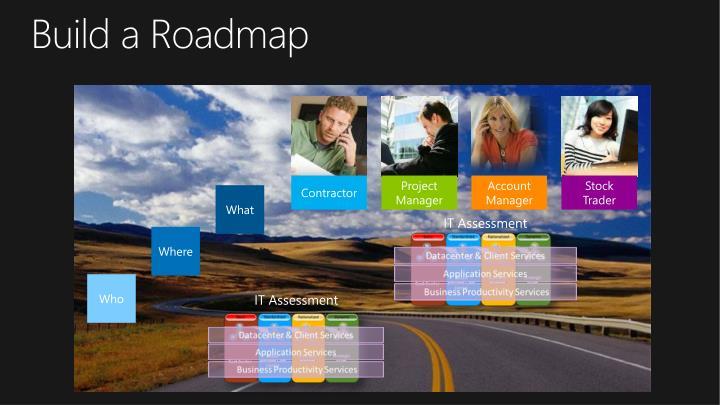 Build a Roadmap