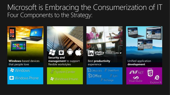 Microsoft is