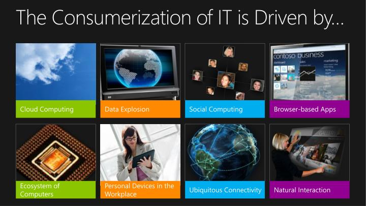 The consumerization of it is d riven by