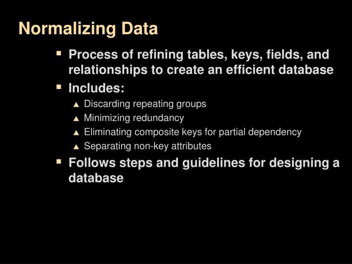 Normalizing Data