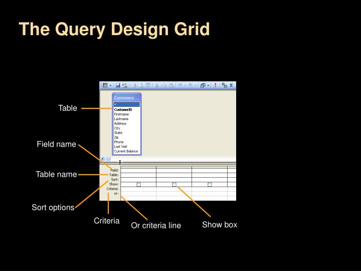 The Query Design Grid
