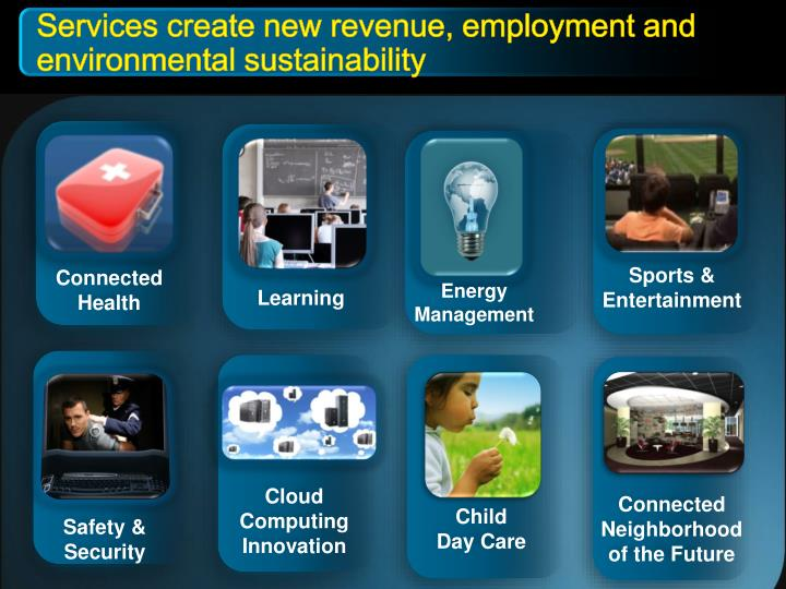 Services create new revenue, employment and environmental sustainability