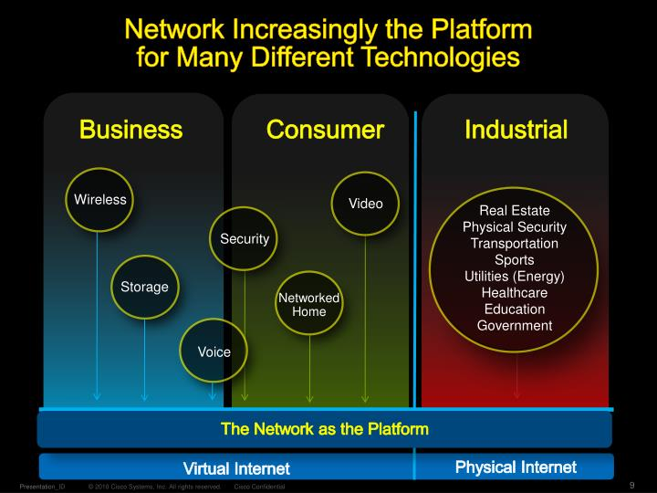 Network Increasingly the Platform