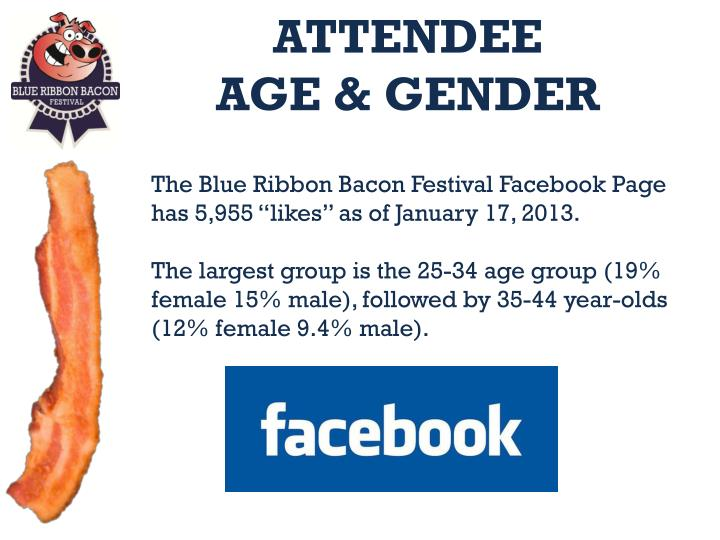 The Blue Ribbon Bacon Festival Facebook Page has