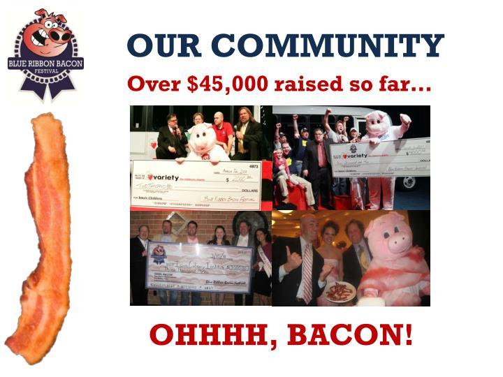 Over $45,000 raised