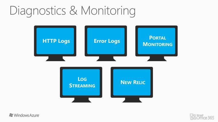 Diagnostics & Monitoring