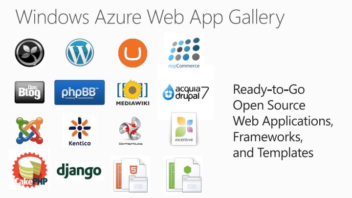 Windows Azure Web App Gallery