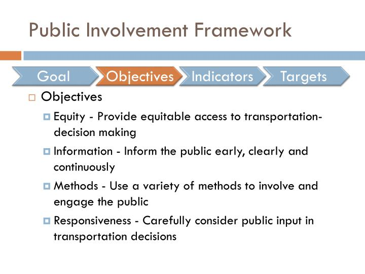 Public Involvement Framework