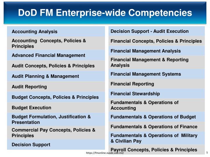 Ppt Dod Financial Management Certification Program