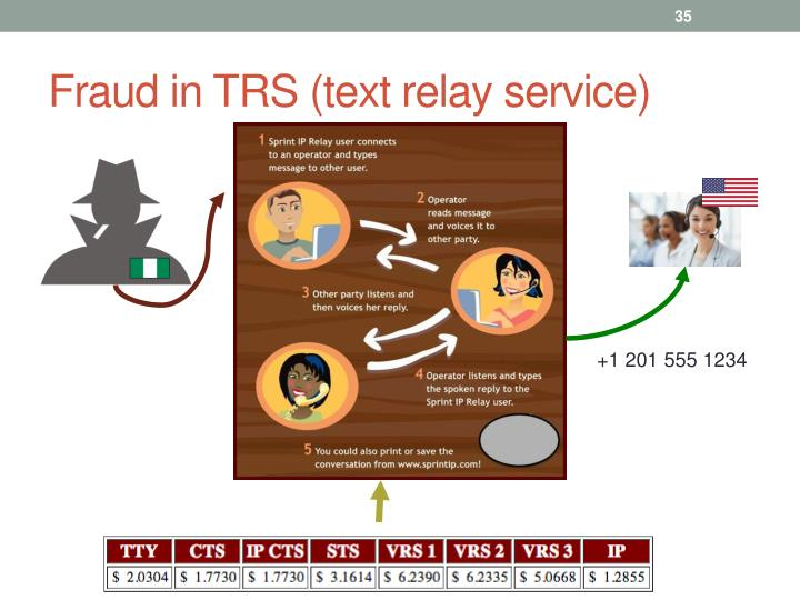 Fraud in TRS (text relay service)