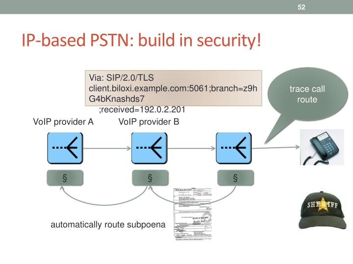 IP-based PSTN: build in security!