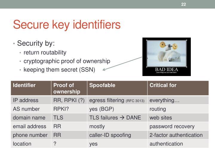Secure key identifiers