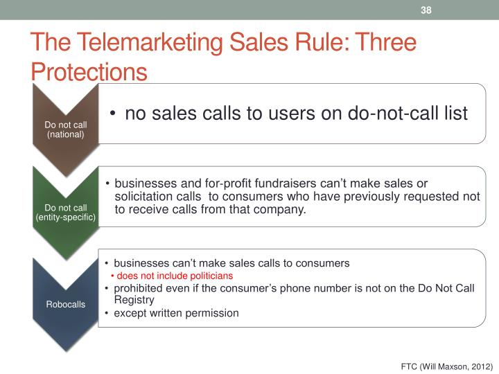 The Telemarketing Sales Rule: Three Protections